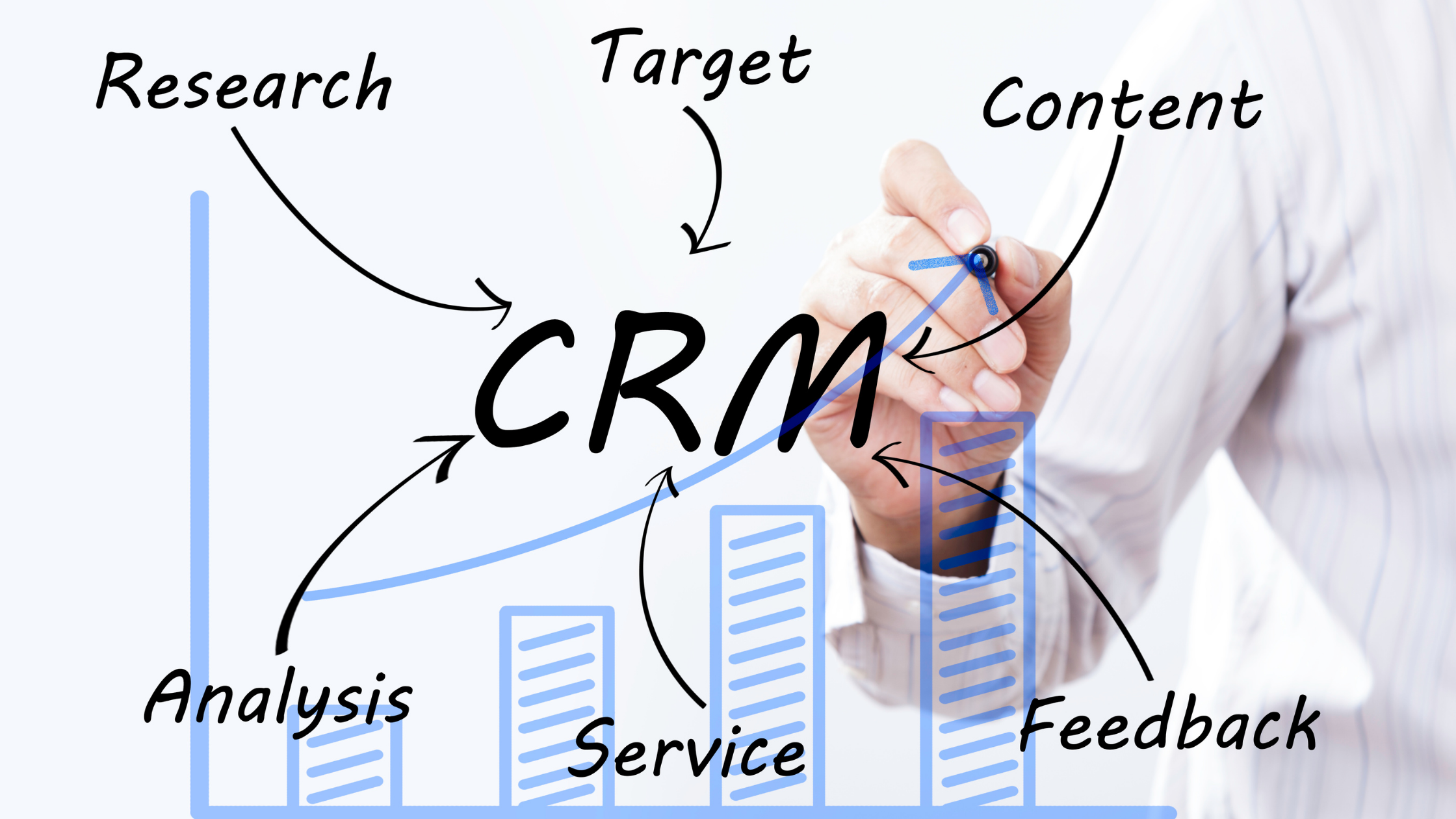 CRM & CMS integraatio-blogi (3)