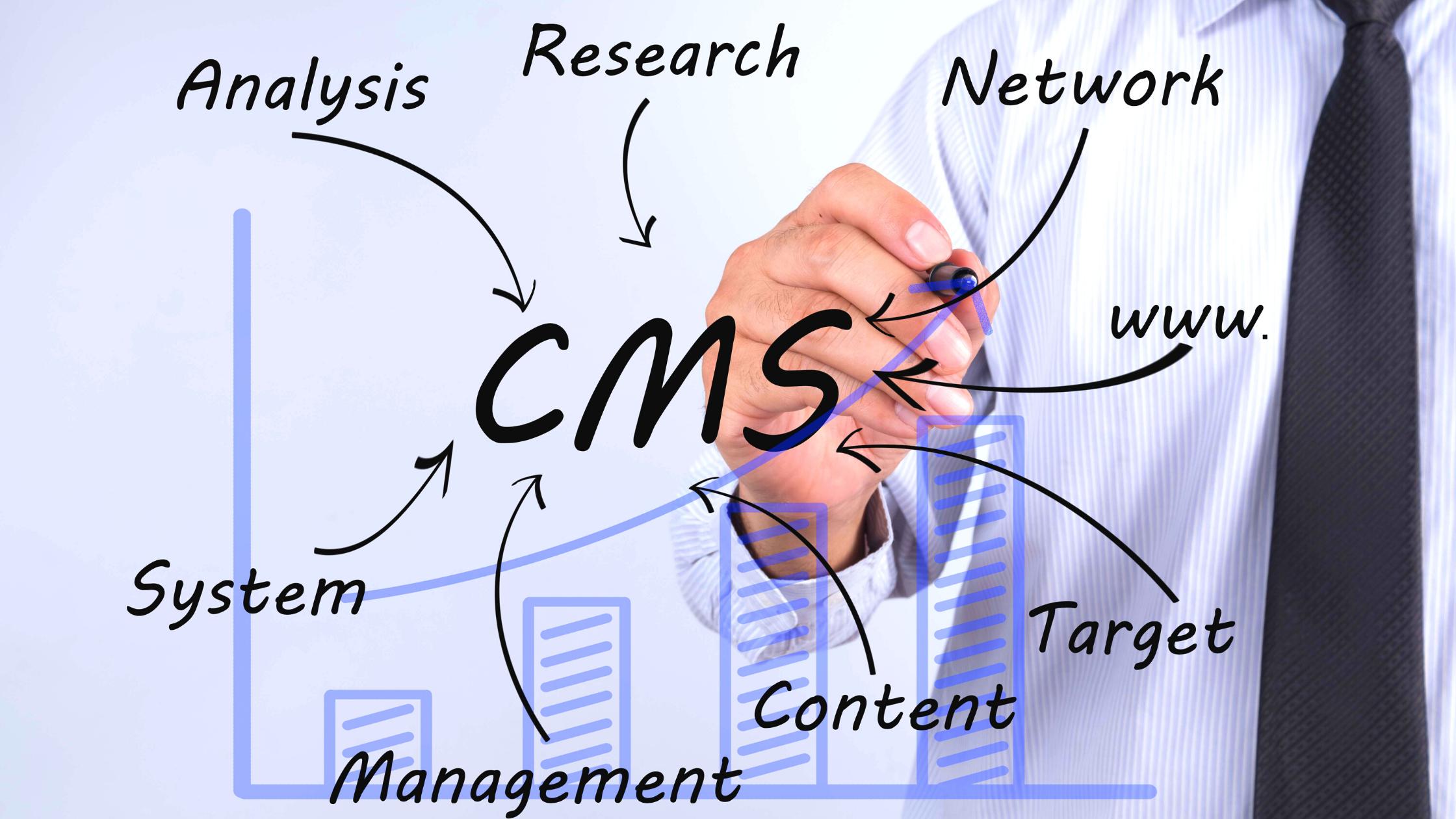 CRM & CMS integraatio-blogi (5)